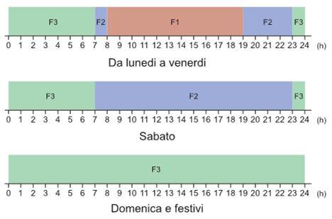 ultimo stile del 2019 ultime tendenze del 2019 vero affare Rifasamento Forlì - Risparmio energetico Forlì - Progetto ...